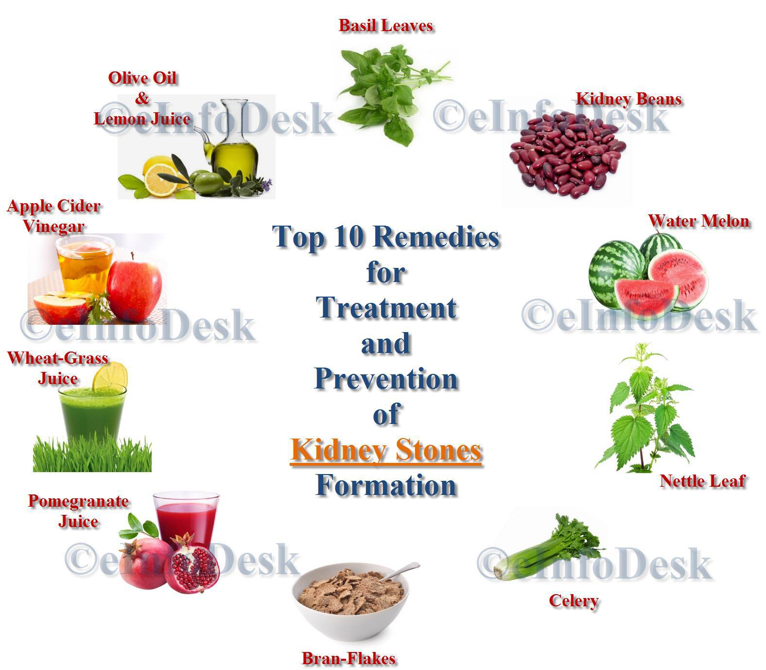 Flush Out Kidney Stones Naturally Einfodesk